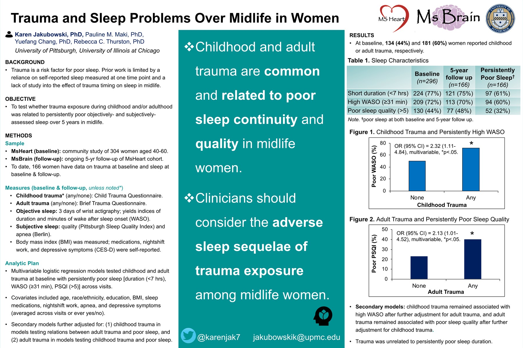 Trauma and Sleep Problems Over Midlife in Women