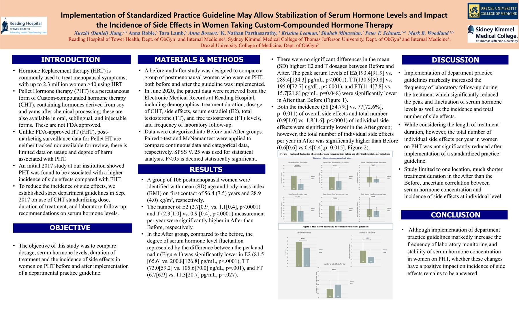 Implementation of Standardized Practice Guideline May Allow Stabilization of Serum Hormone Levels and Impact the Incidence of Side Effects in Women Taking Custom-Compounded Hormone Therapy