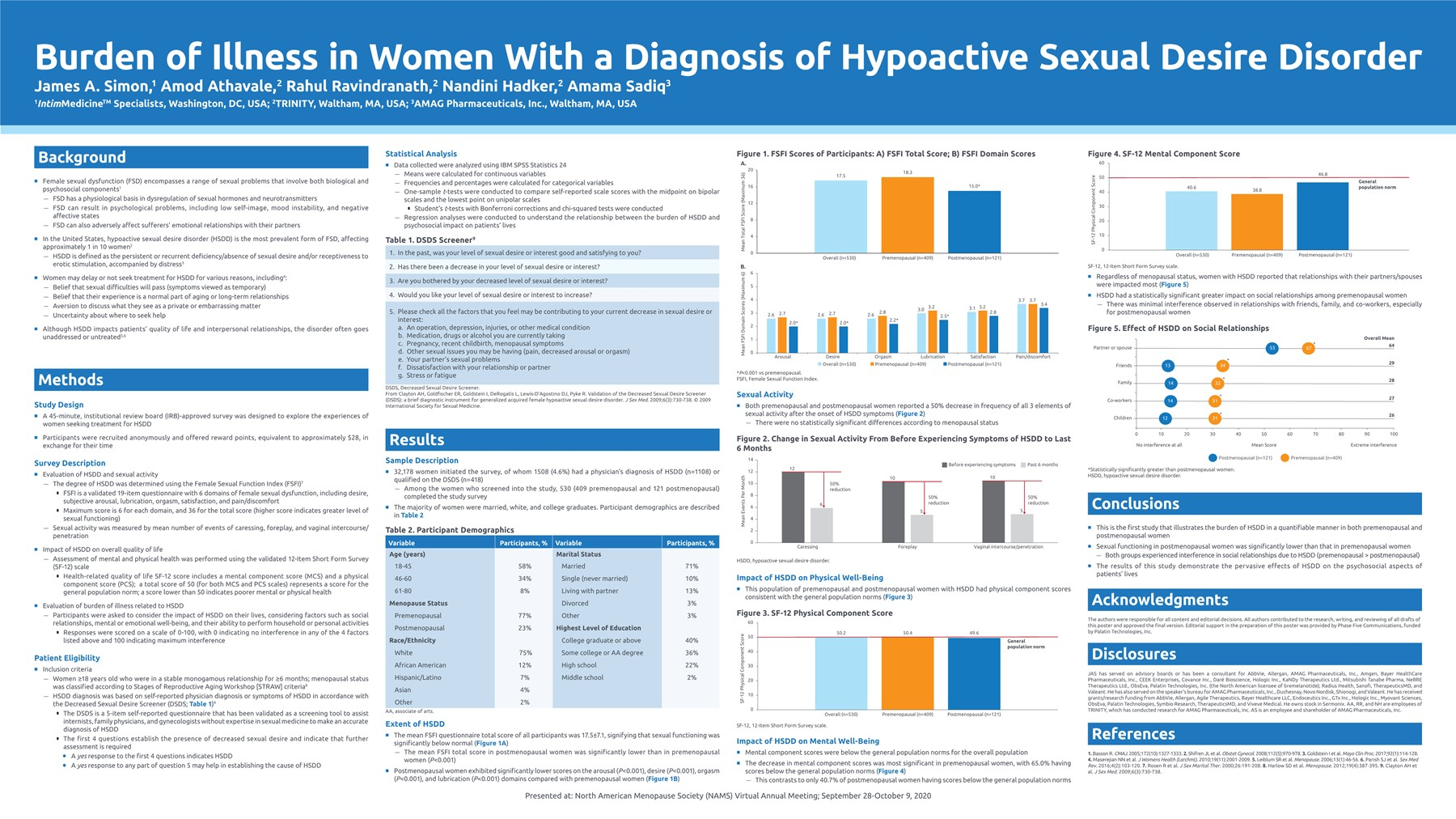 Burden of Illness in Women with a Diagnosis of Hypoactive Sexual Desire Disorder