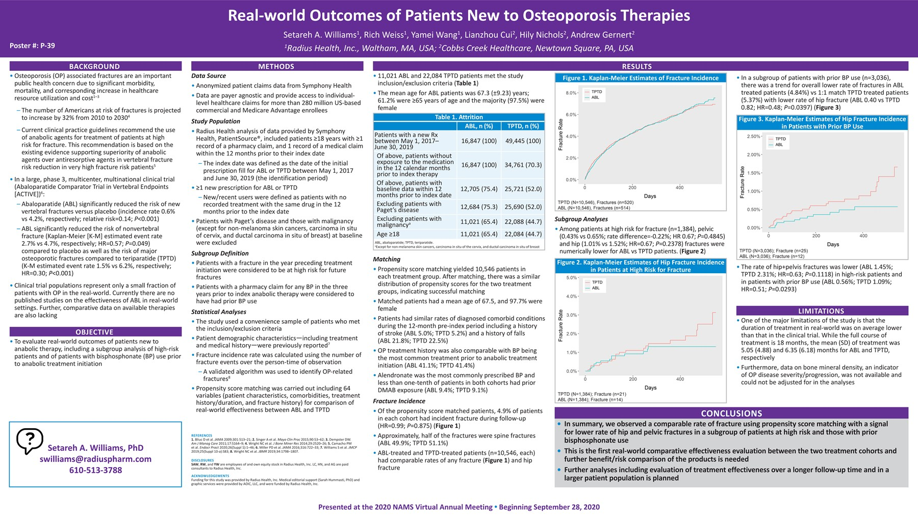 Real-world Outcomes of Patients New to Osteoporosis Therapies