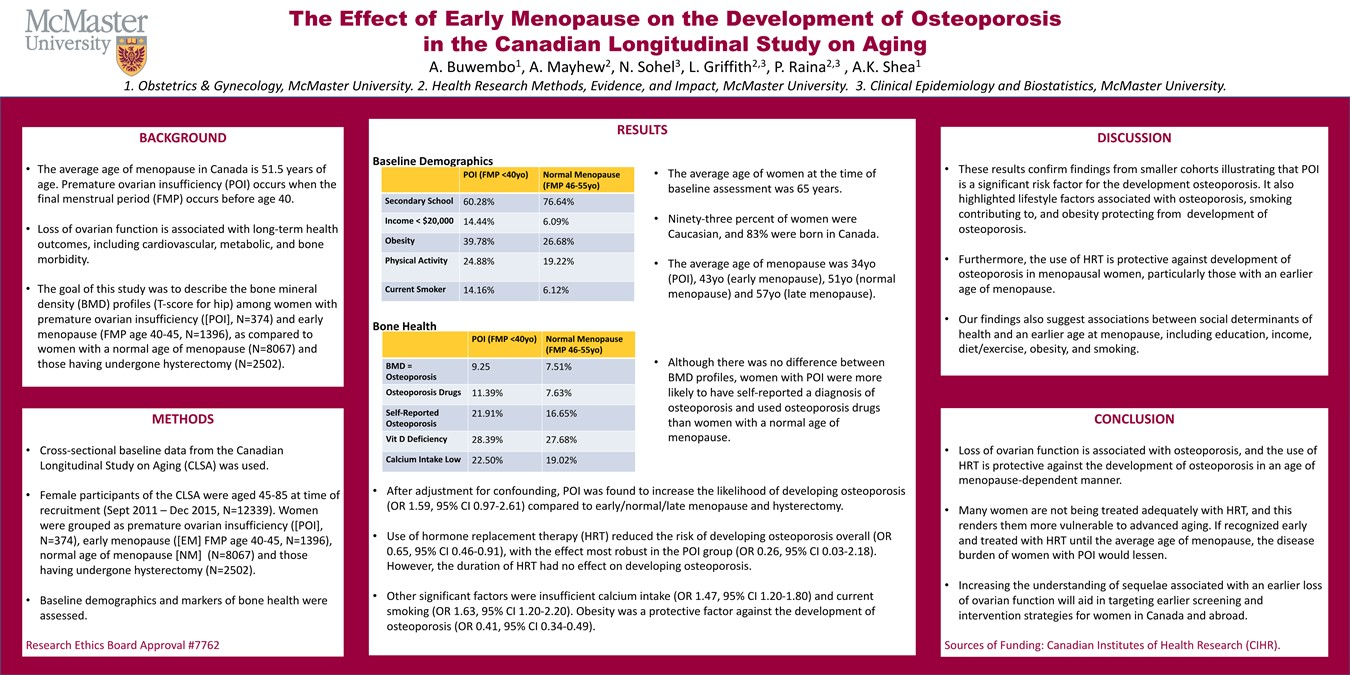 The Effect of Early Menopause on the Development of Osteoporosis in the Canadian Longitudinal Study on Aging.