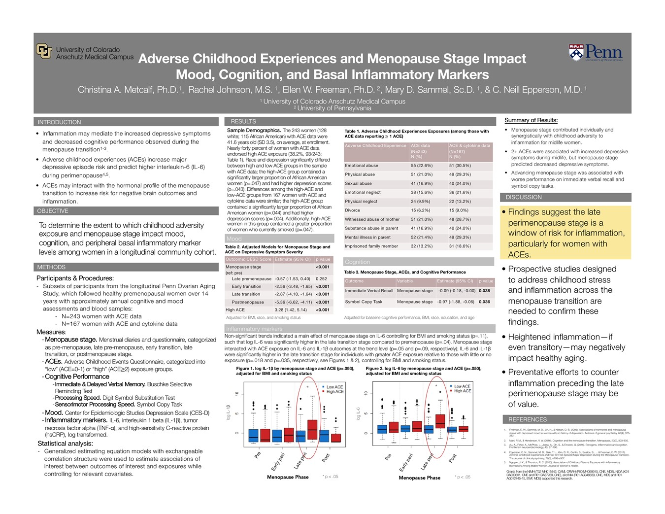Adverse Childhood Experiences and Menopause Stage Impact Mood, Cognition, and Basal Inflammatory Markers