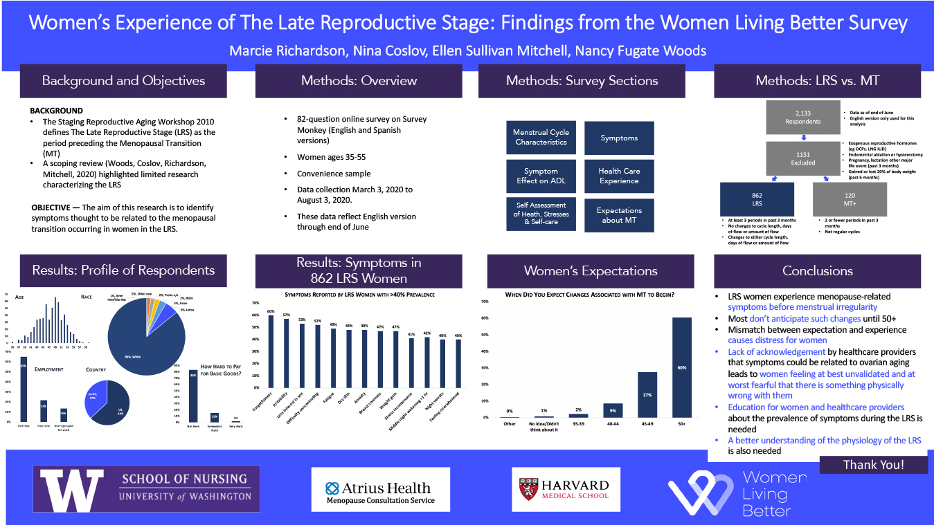 Women's Experience of The Late Reproductive Stage: Findings from the Women Living Better Survey