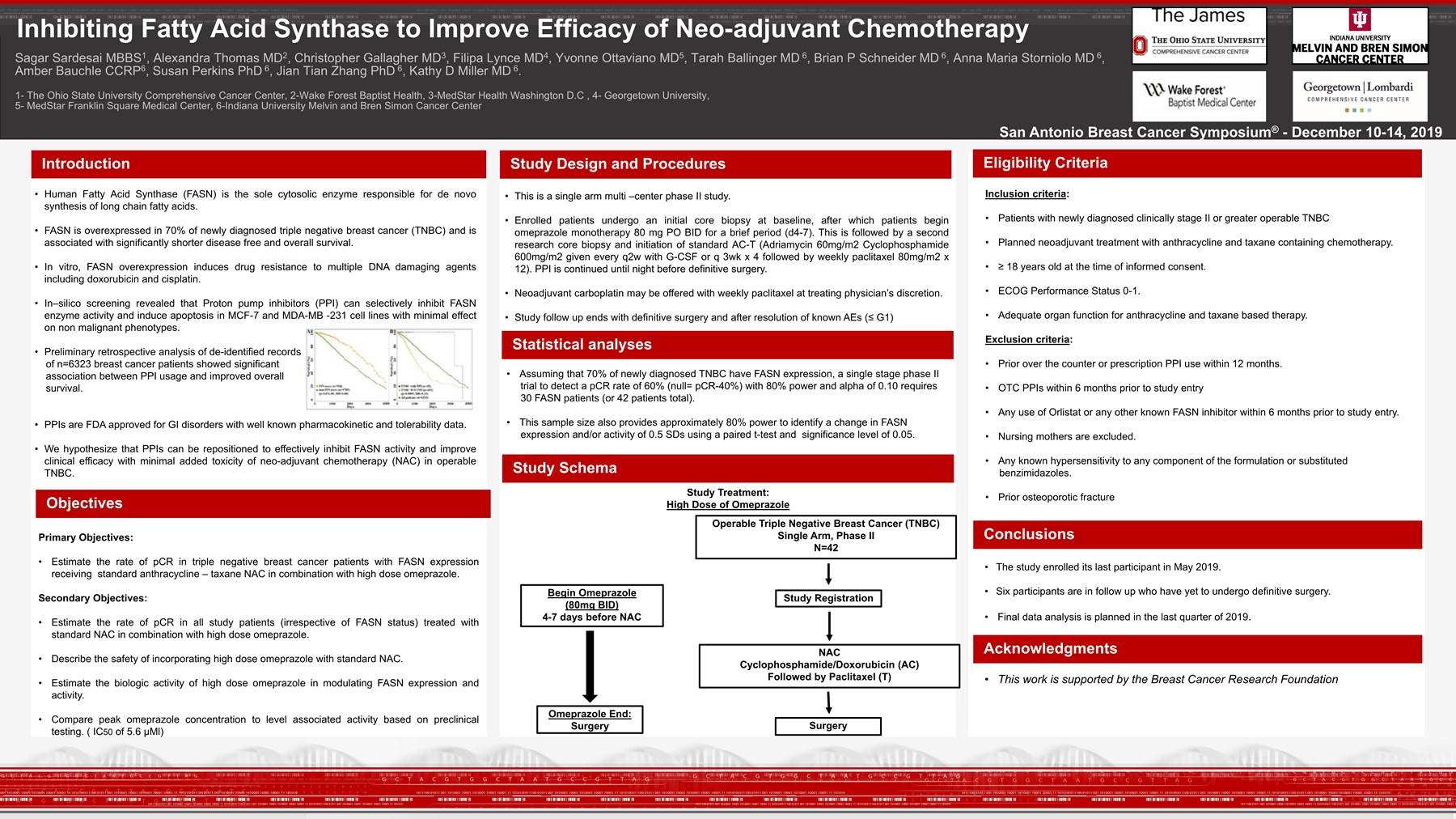 Inhibiting fatty acid synthase to improve efficacy of neoadjuvant chemotherapy