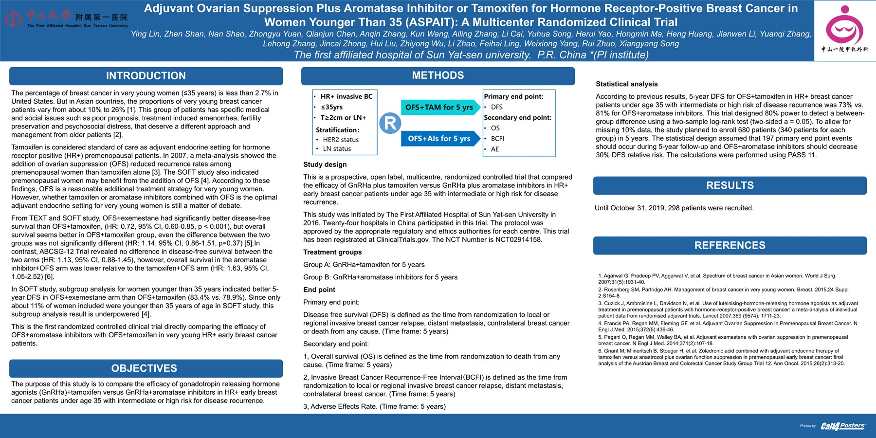 Adjuvant Ovarian Suppression Plus Aromatase Inhibitor or Tamoxifen for Hormone Receptor-Positive Breast Cancer in Women Younger Than 35 (ASPAIT): A Multicenter Randomized Clinical Trial