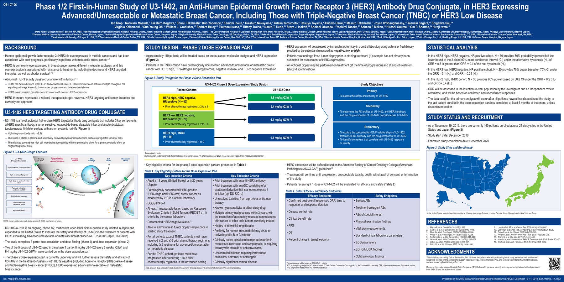 Phase 1/2 first-in-human study of U3-1402, an anti-human epidermal growth factor receptor 3 (HER3) antibody-drug conjugate, in HER3-expressing advanced/unresectable or metastatic breast cancer, including those with triple negative breast cancer (TNBC) or HER3-low disease