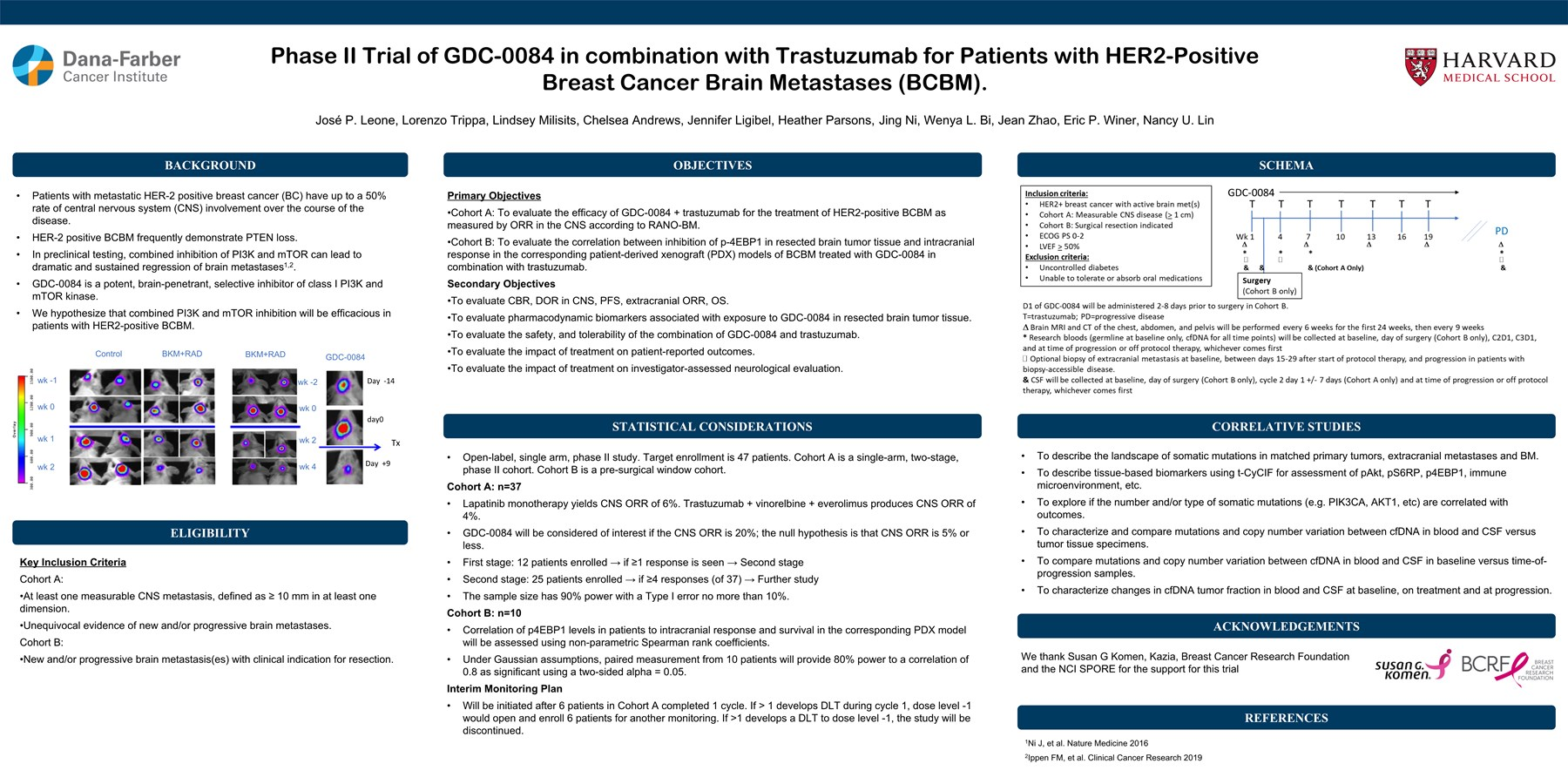 Phase II trial of GDC-0084 in combination with trastuzumab for patients with HER2-positive breast cancer brain metastases (BCBM)