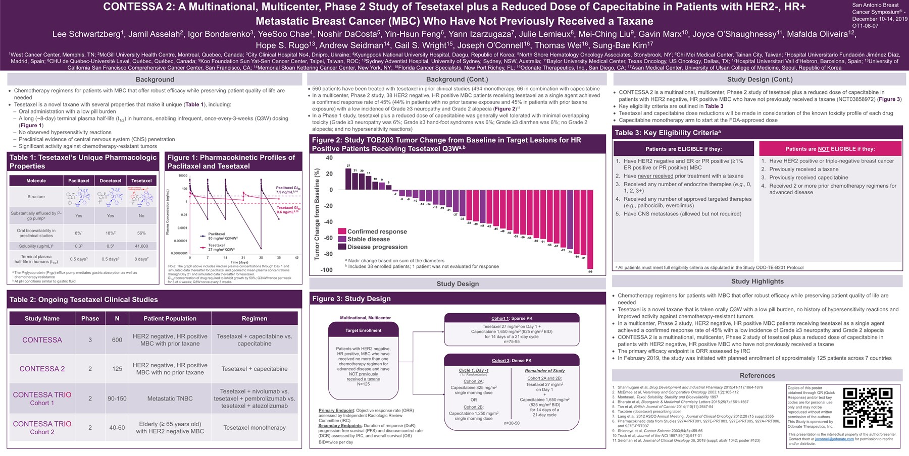 CONTESSA 2: A multinational, multicenter, phase 2 study of tesetaxel plus a reduced dose of capecitabine in patients with HER2-, HR+ metastatic breast cancer (MBC) who have not previously received a taxane