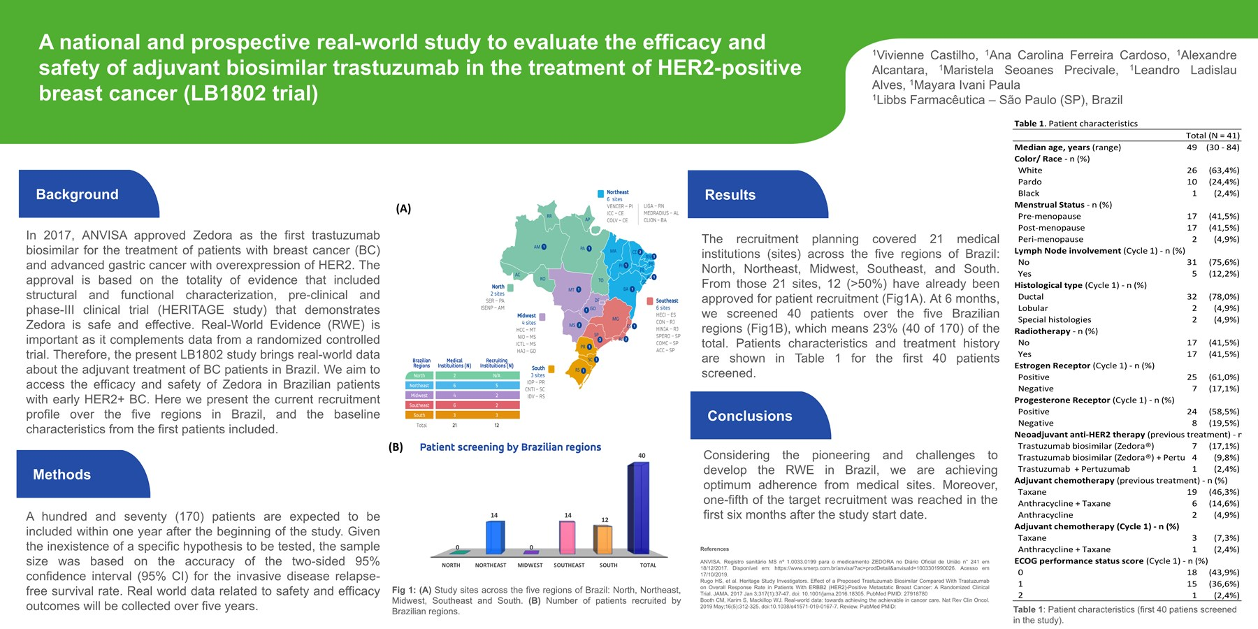 A prospective real-world national study to evaluate the efficacy and safety of adjuvant biosimilar trastuzumab in the treatment of HER2-positive breast cancer