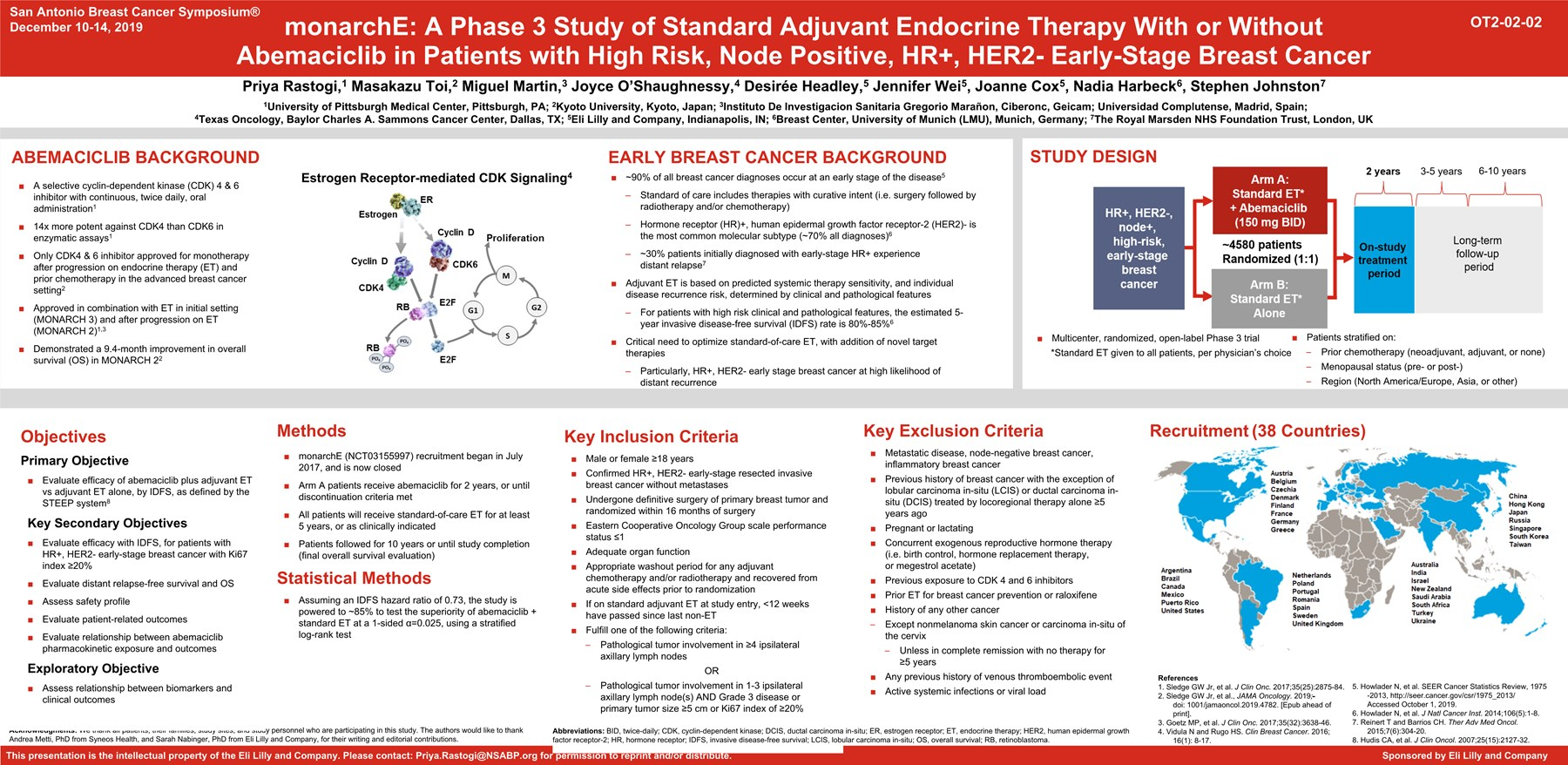 Monarch E: a phase 3 study of standard adjuvant endocrine therapy with or without abemaciclib in patients with high risk, node positive, hormone-receptor positive, human epidermal growth factor receptor 2-negative early-stage breast cancer