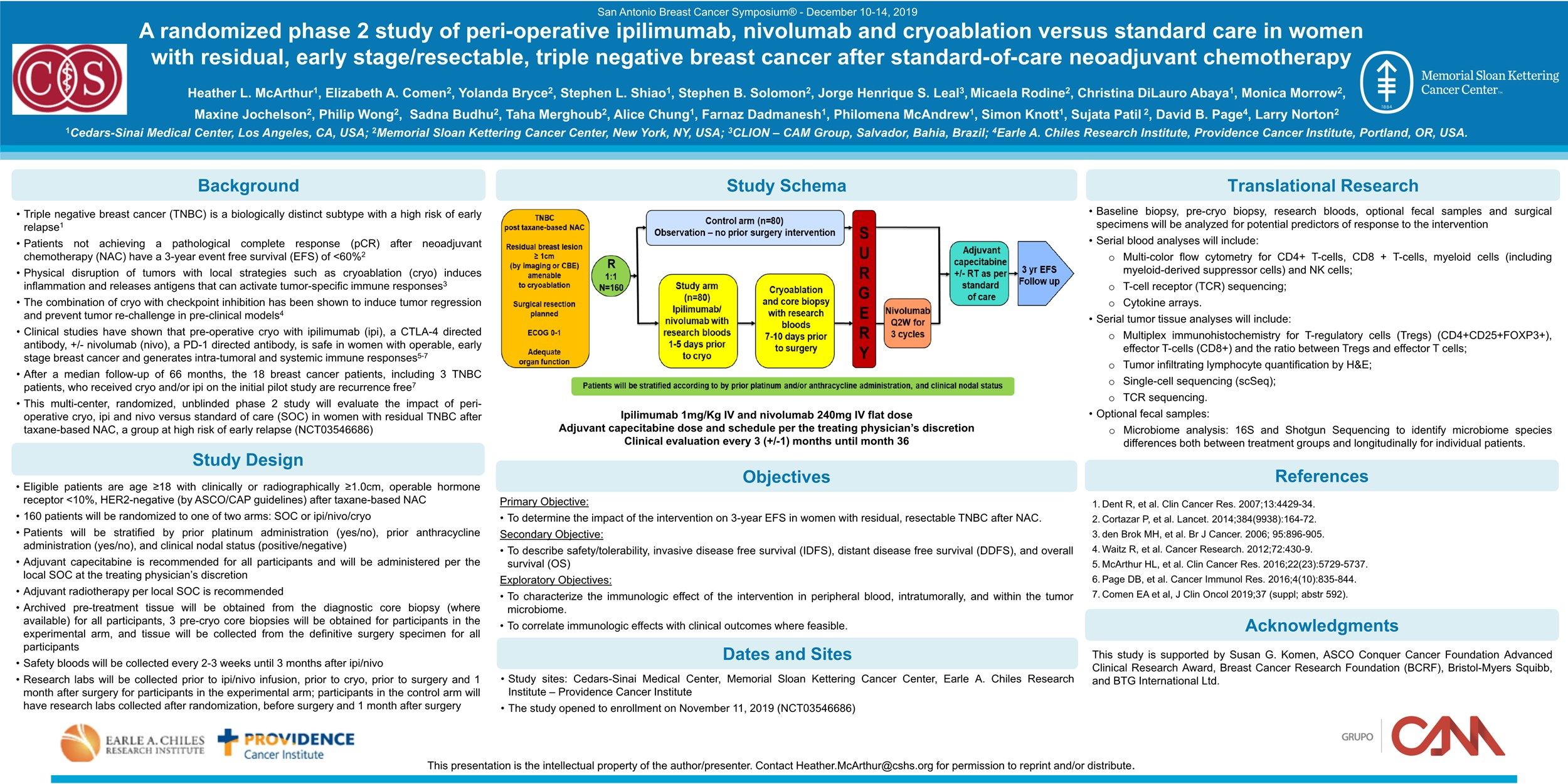 A randomized phase 2 study of peri-operative ipilimumab, nivolumab and cryoablation versus standard care in women with residual, early stage/resectable, triple negative breast cancer after standard-of-care neoadjuvant chemotherapy