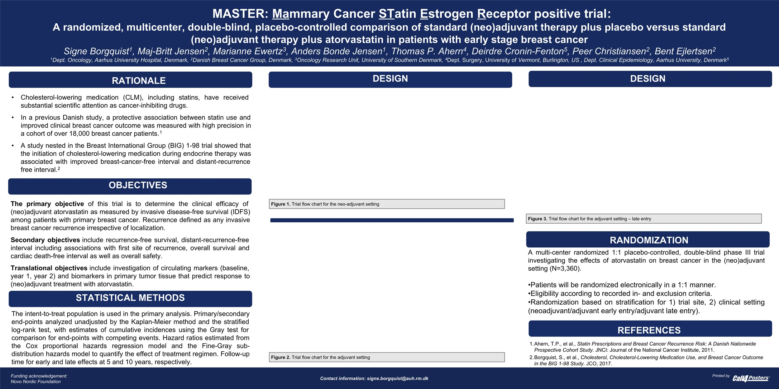 A randomized, multicenter, double-blind, placebo-controlled comparison of standard (neo)adjuvant therapy plus placebo versus standard (neo)adjuvant therapy plus atorvastatin in patients with early stage breast cancer