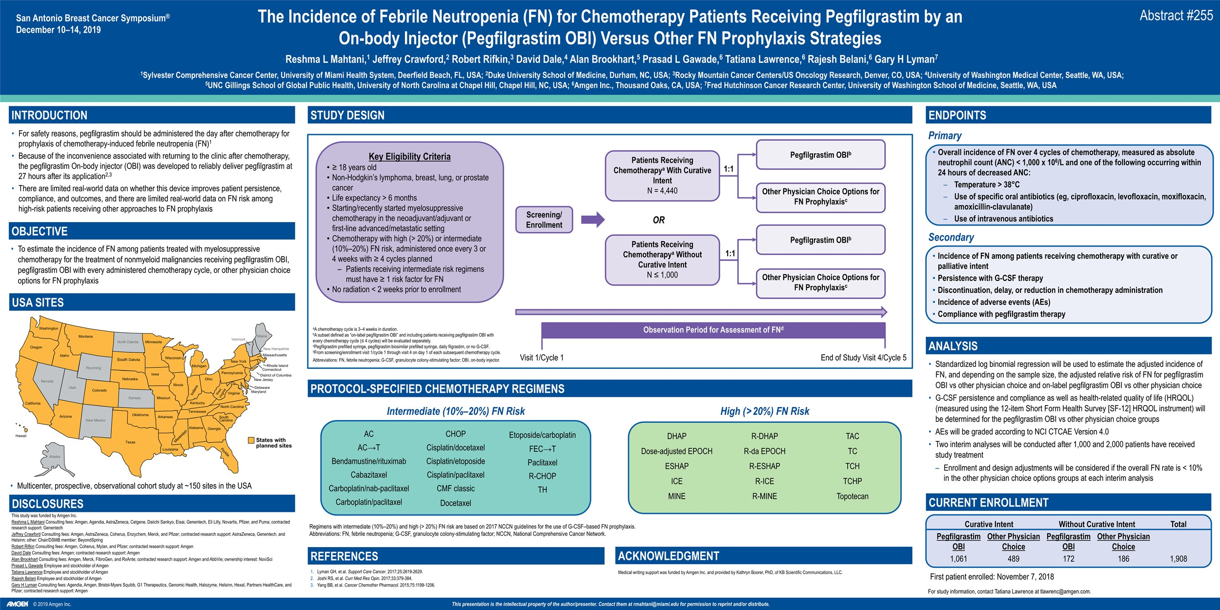 The incidence of febrile neutropenia (FN) for chemotherapy patients receiving pegfilgrastim by an on-body injector (pegfilgrastim OBI) versus other FN prophylaxis strategies