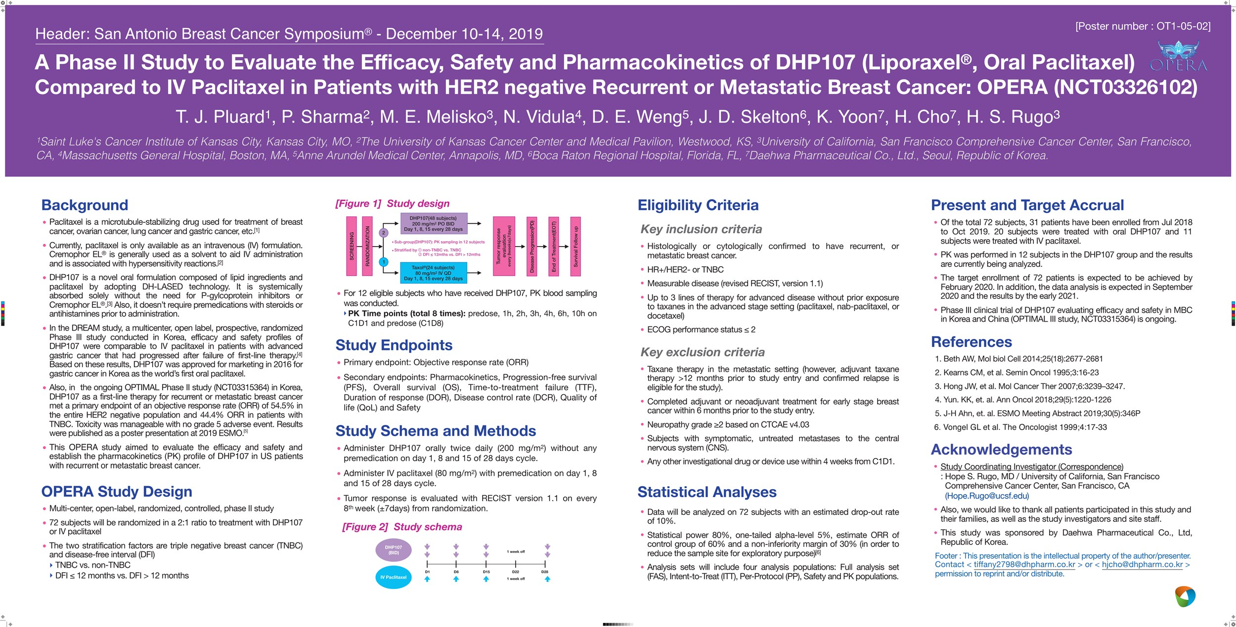 A phase II study to evaluate the efficacy, safety and pharmacokinetics of DHP107 (Liporaxel®, oral paclitaxel) compared to IV paclitaxel in patients with recurrent or metastatic breast cancer: OPERA (NCT03326102)