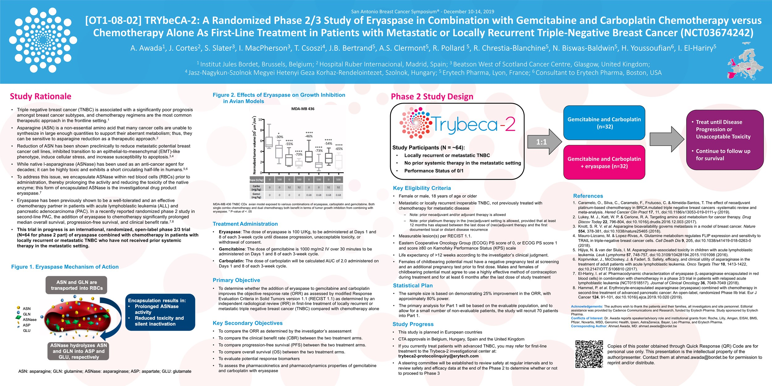 Trybeca-2: a randomized phase 2/3 study of eryaspase in combination with gemcitabine and carboplatin chemotherapy versus chemotherapy alone as first-line treatment in patients with metastatic or locally recurrent triple-negative breast cancer (nct03674242)