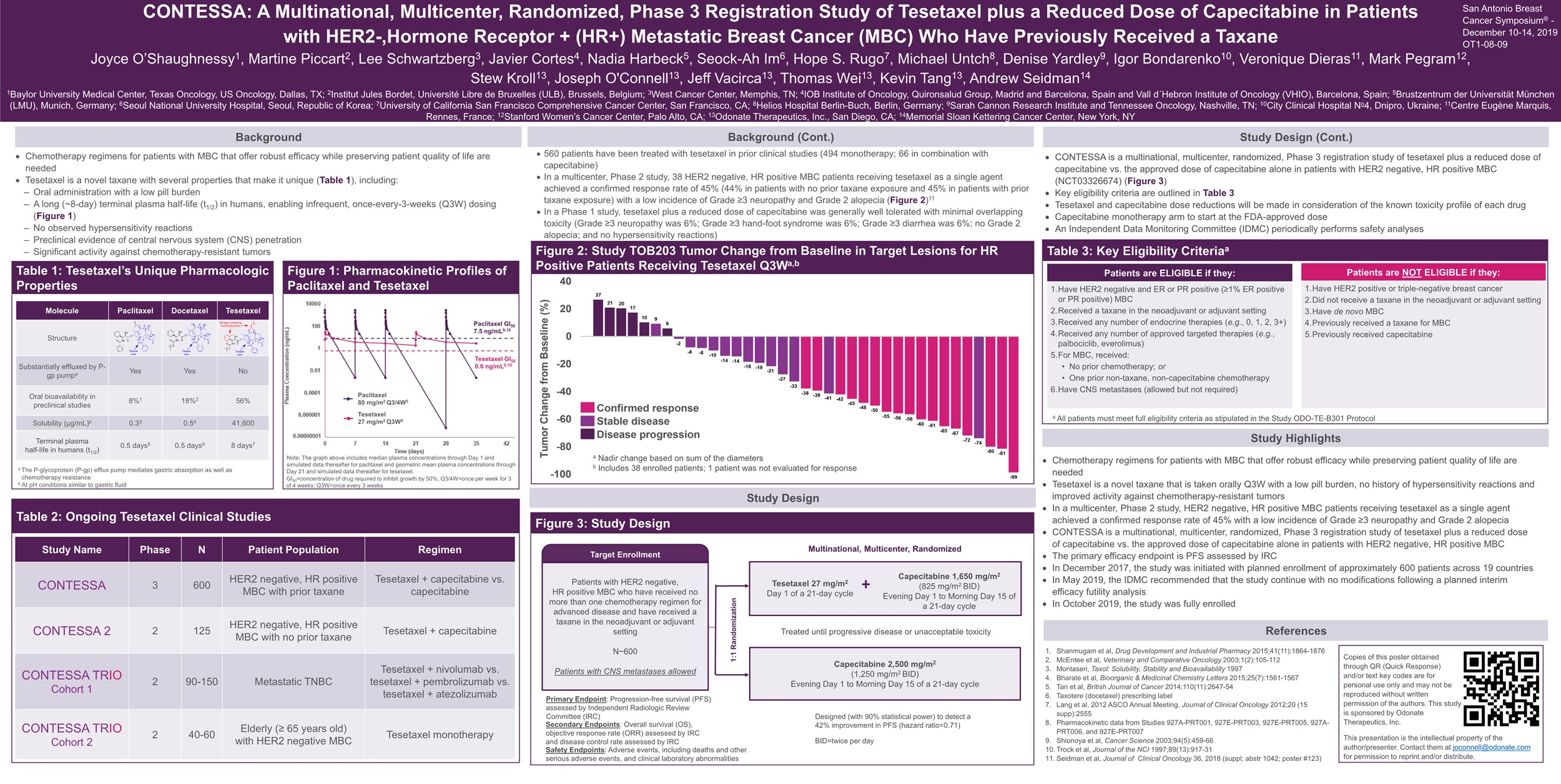 CONTESSA: A multinational, multicenter, randomized, phase 3 registration study of testaxel plus a reduced dose of capecitabine in patients with HER2-, hormone receptor + (HR+) metastatic breast cancer (MBC) who have previously received a taxane