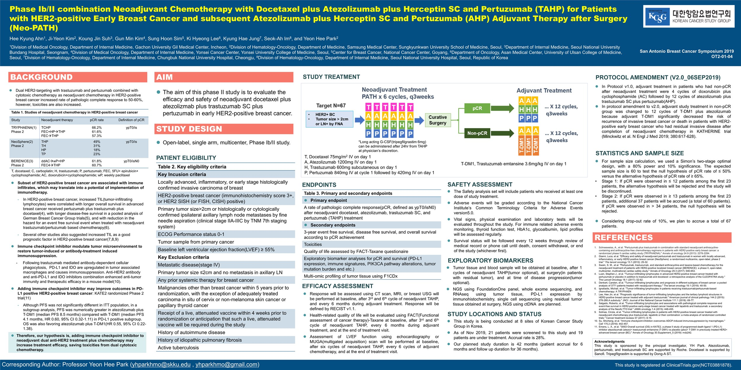 Phase IB-II combination neoadjuvant chemotherapy with docetaxel plus atezolizumab plus herceptin SC and pertuzumab (TAHP) for patients with HER2-positive early breast cancer and subsequent atezolizumab plus herceptin SC and pertuzumab (AHP) adjuvant therapy after surgery (Neo-PATH)