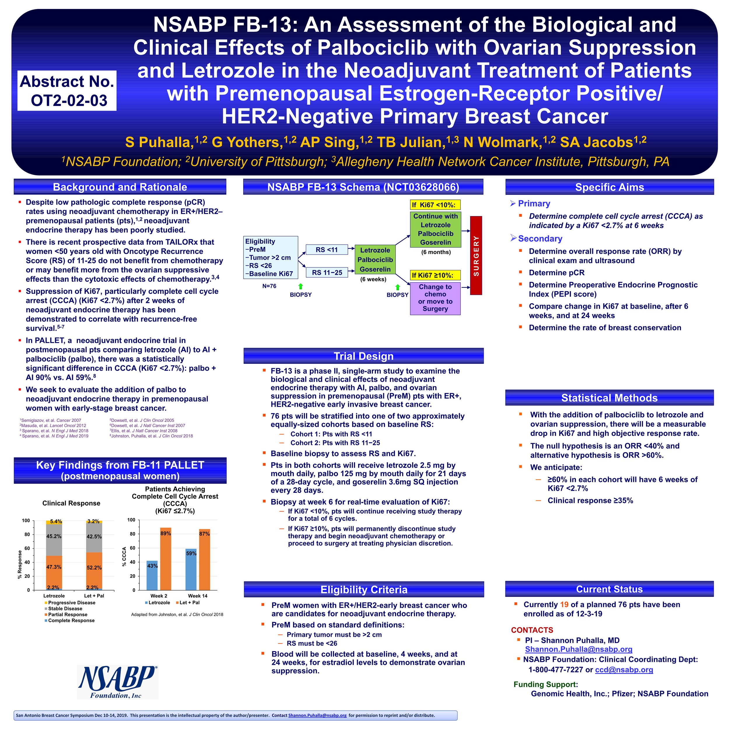 NSABP FB-13: An assessment of the biological and clinical effects of palbociclib with ovarian suppression and letrozole in the neoadjuvant treatment of pts (pts) with premenopausal (preM) estrogen-receptor positive/HER2-negative primary breast cancer